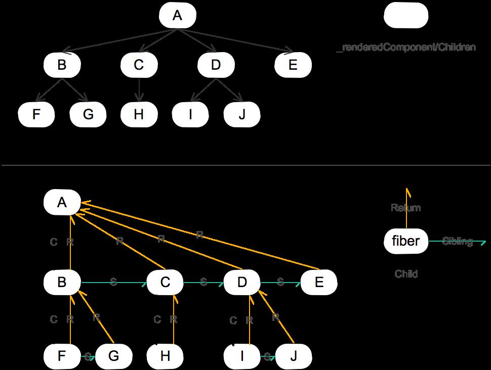 fiber-tree