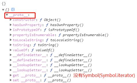 iterator3